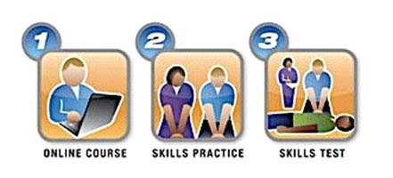 Online, Skills Practice, and Skills Session - YourCPRMD.com Palm Desert Resuscitation Education LLC (PDRE) 760-832-4277